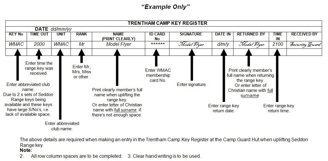 trentham camp key register